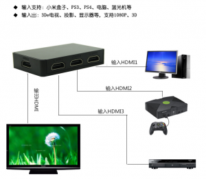 HDMI SWITCH 3*1 2.0