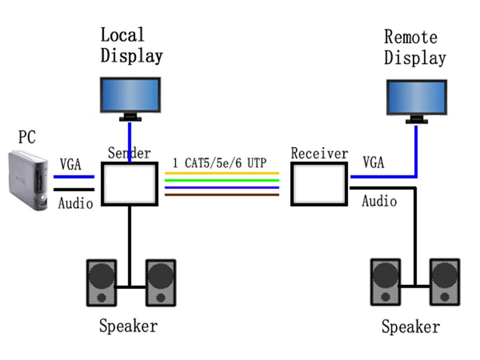 Application Diagram dec01