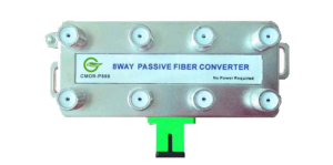 GGE-OR808 Passive Optical Node fiber  receiver